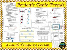 This student-centered, guided inquiry lesson enables students to construct their own understanding of common periodic trends including: valence electrons, energy levels, atomic radius, ionic radius, electronegativity, ionization energy, and properties of periodic table families. Students are able to actively learn the material without lecture or note taking.