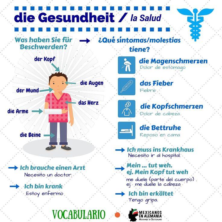 die Gesundheit, la Salud #AprenderAleman #Vocabulario #MexicanosEnAlemania