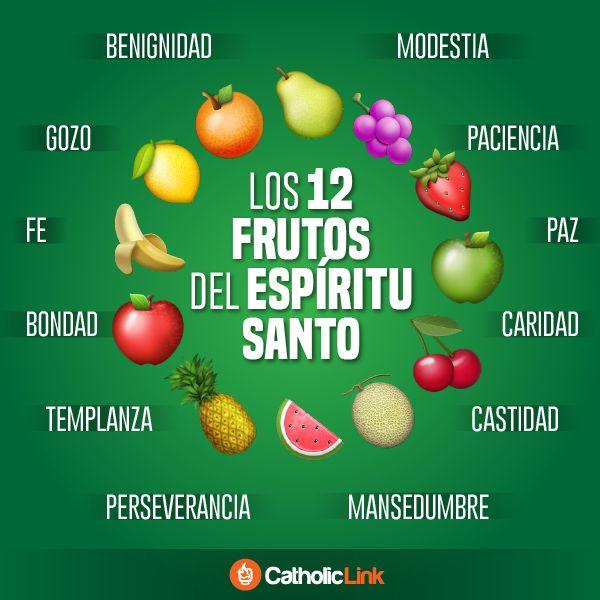 Biblioteca de Catholic-Link - Infografía: Los 12 frutos del Espíritu Santo