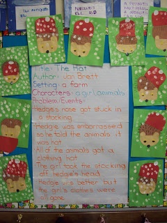 Chalk Talk: A Kindergarten Blog: The Hat by Jan Brett