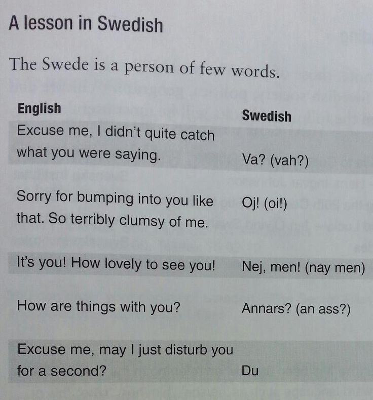 Swedish phrases - ha ha this is so true!