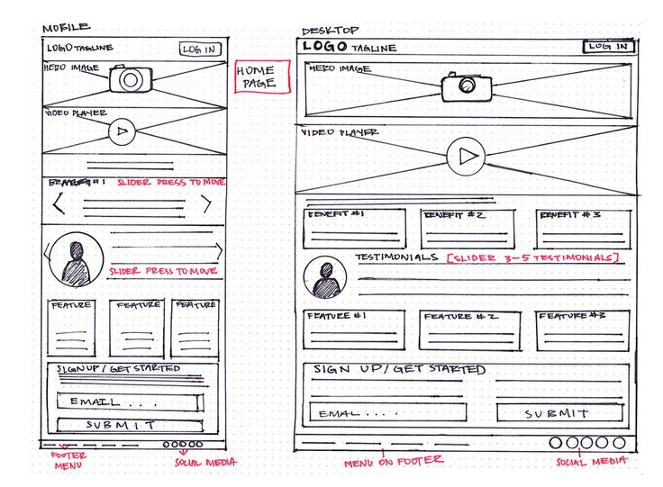 Image result for first wireframe facebook