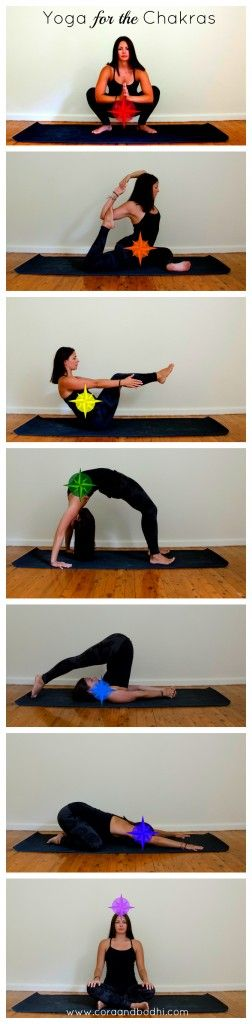 Yoga poses for each of the chakras from coraandbodhi.com