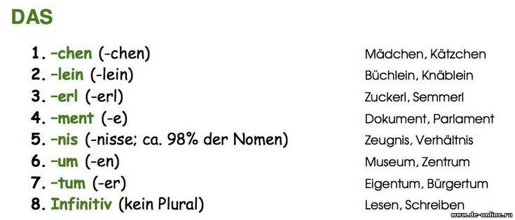 Род существительного в немецком языке