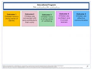 ECEC Quality Designed brings you Educational Program Templates, with 3 design options to compliment your existing curriculum plans.