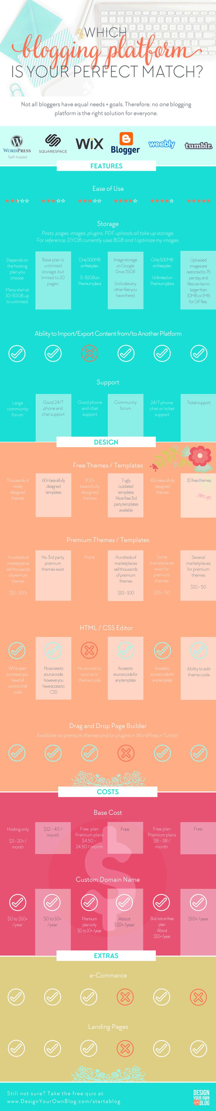 144 best cute blogger templates images on pinterest design