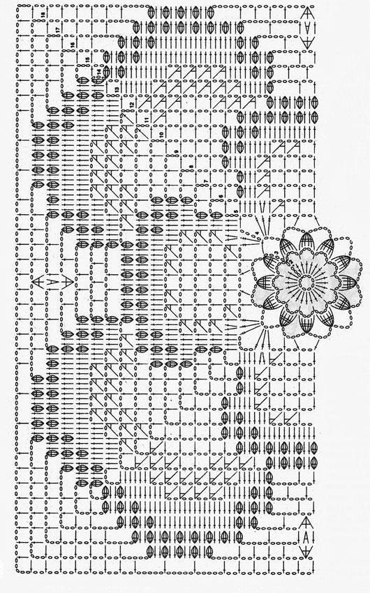 Πλεξιμο. Τα παντα για πλεξιμο και αλλεσ χειροτεχνιεσ: Δωρεαν σχεδια για βελονακι.  σχέδια για βελονάκι - crochet patternsCrochet Pattern