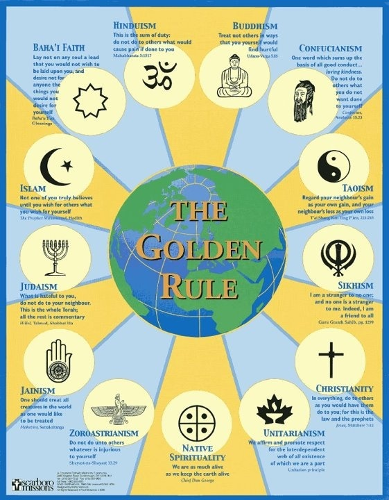 70 best bahai faith images on pinterest faith religious quotes universality of the golden rule the moral principle treat others as you want them to treat you is a universal idea if you look at world religious and fandeluxe Image collections