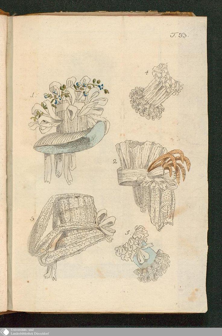 Journal des Luxus und der Moden, Tafel 33, December 1788.