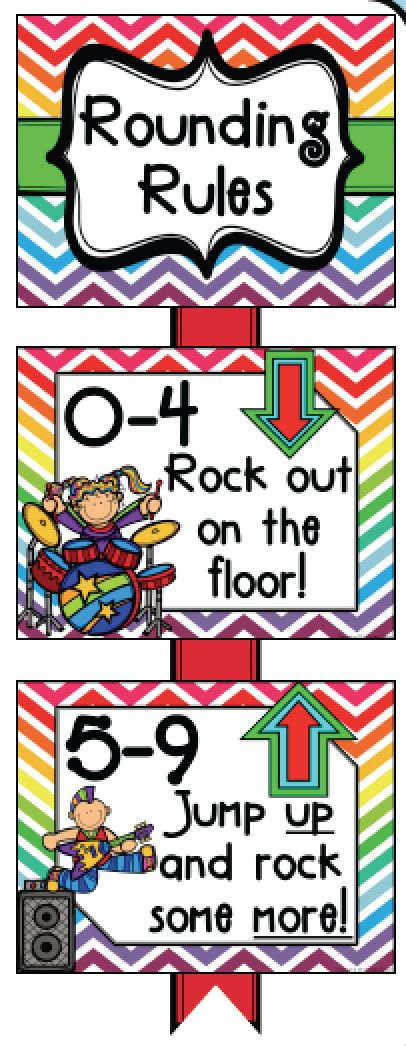 Rounding Rules Posters, great for reminding students of rounding rules.