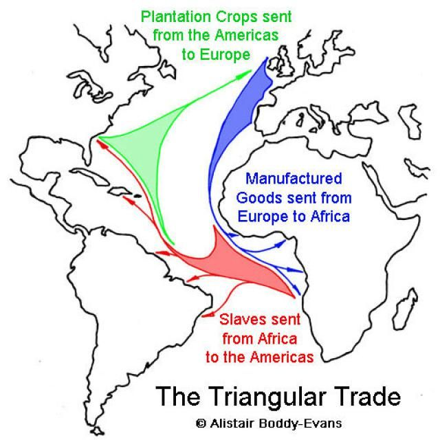 trans atlantic slave trade history history essay As a result of the slave trade, five times as many africans arrived in the americas  than  trans-atlantic slave exports by region  this was also the time when  christopher columbus made the discovery which changed the course of history.