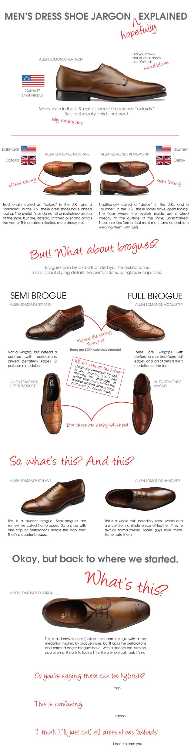 A gent should know his Oxfords from his Derbys