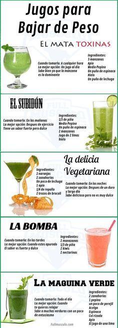 infografia de jugos para adelgazar