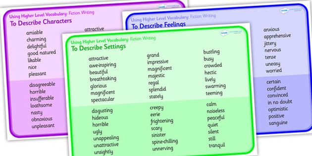 Using Higher Level Vocabulary 'Fiction Description Writing' Word ...