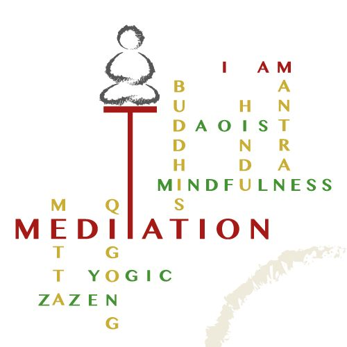 Overview of several types of meditation, from Buddhist, Hindu, and Chinese traditions. Learn about different meditation techniques and find the best for you