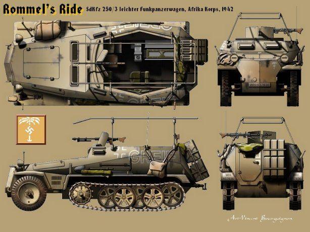 Liste der Sonderkraftfahrzeuge der Wehrmacht | Die Liste der Sonderkraftfahrzeuge (kurz: Sd.Kfz.) enthält eine Auswahl der speziell für die deutsche Wehrmacht entwickelt – und gefertigten militärischen Kraftfahrzeuge, Schützenpanzerwagen, Selbstfahrlafette etc., die bis Endes des Zweiten Weltkriegs entwickelt, gebaut oder genutzt wurden.