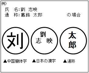 登録できる印鑑の例2の画像