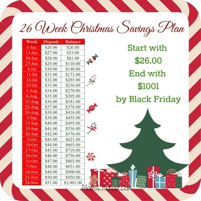 26 Week Christmas Savings Plan - Start with $26 a week End with $1001 by Black Friday - MomsLifeboat