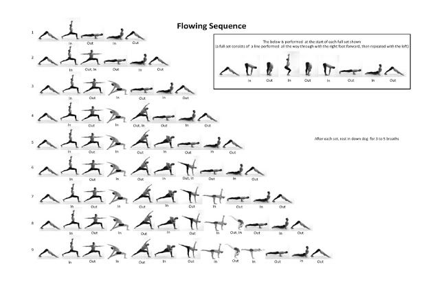 Flowing sequence