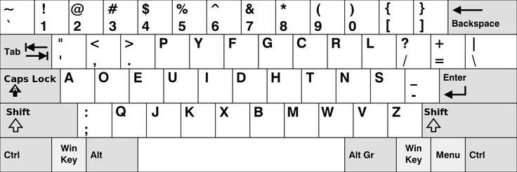 Dvorak Simplified Keyboard - Wikipedia