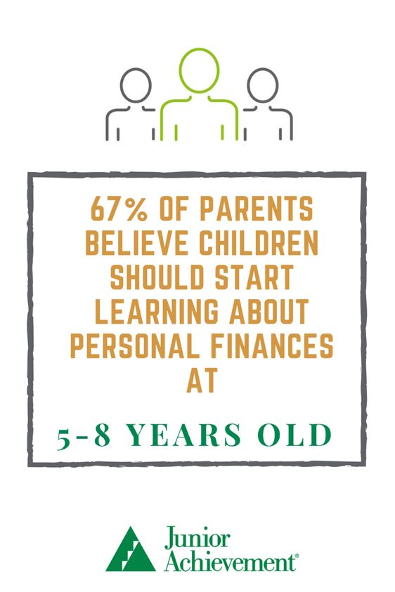 Check out a #recent #study #juniorachievement #did to #uncover the #truth about #kids and #money!