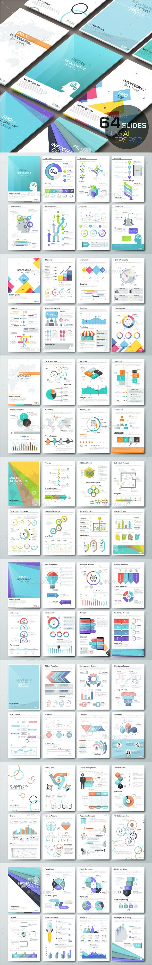 Pro-Flat Brochure Bundle (8 Brochures)