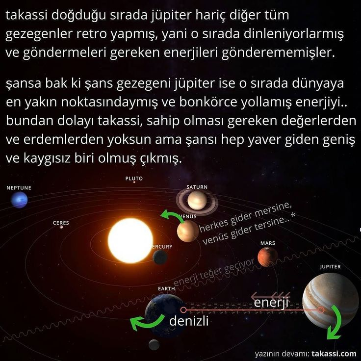 yazının devamı: http://takassi.com #jupiter #retro #gezegen #takassi