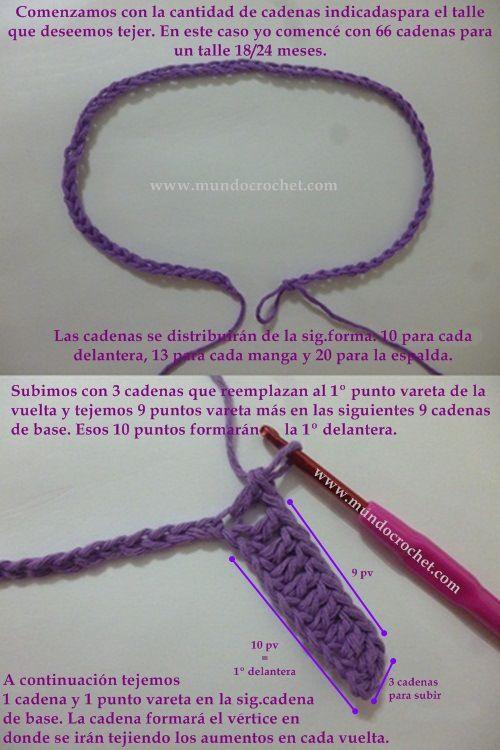 Como tejer un saco, campera, cardigan o chambrita a crochet o ganchillo desde el canesu01