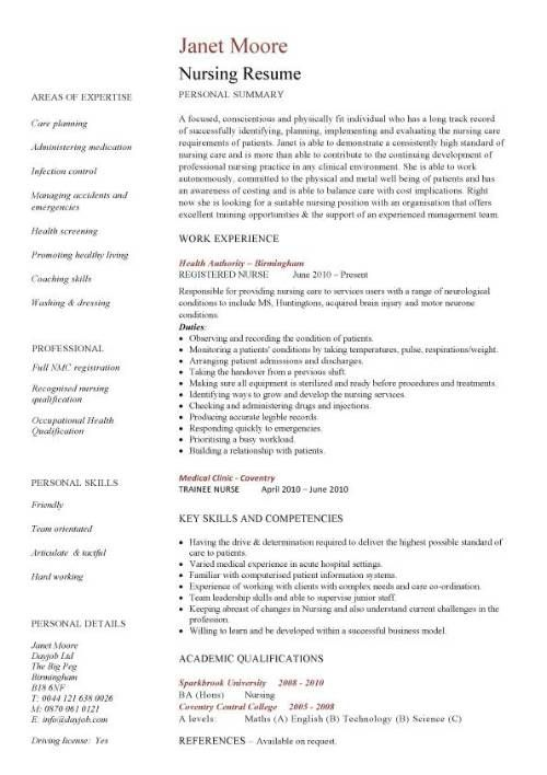 The 25+ best Rn resume ideas on Pinterest Student nurse jobs - med surg nursing resume
