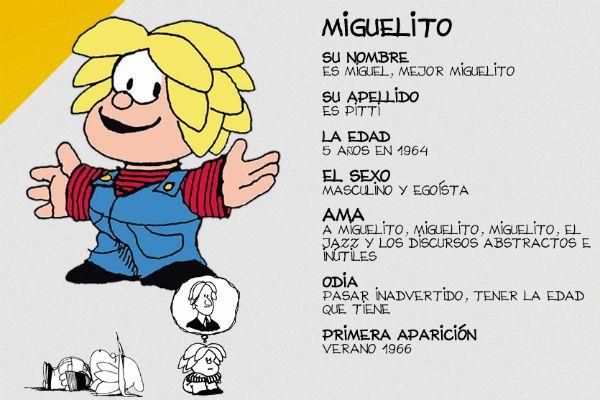 Mafalda-Quino-Miguelito-Biografía