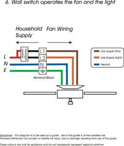 Ceiling fan wiring 25 pinterest wiring ceiling fan light no red wire mozeypictures Image collections