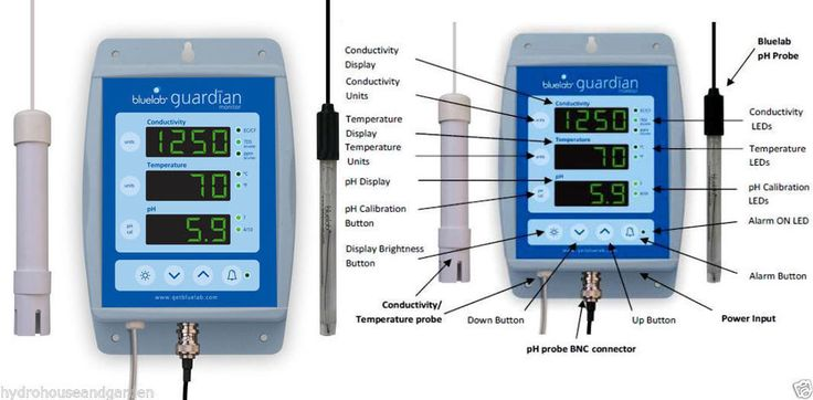 Bluelab Guardian Monitor pH Temp EC Conductivity Meter Hydroponic Blue Lab water #Bluelab