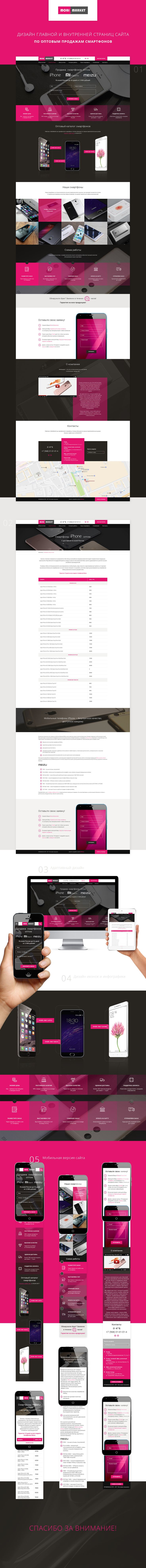 Design of the site for MobiMarket