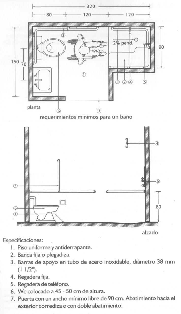 Muebles Baño Medidas Reducidas:Más de 1000 ideas sobre Baño Para Discapacitados en Pinterest
