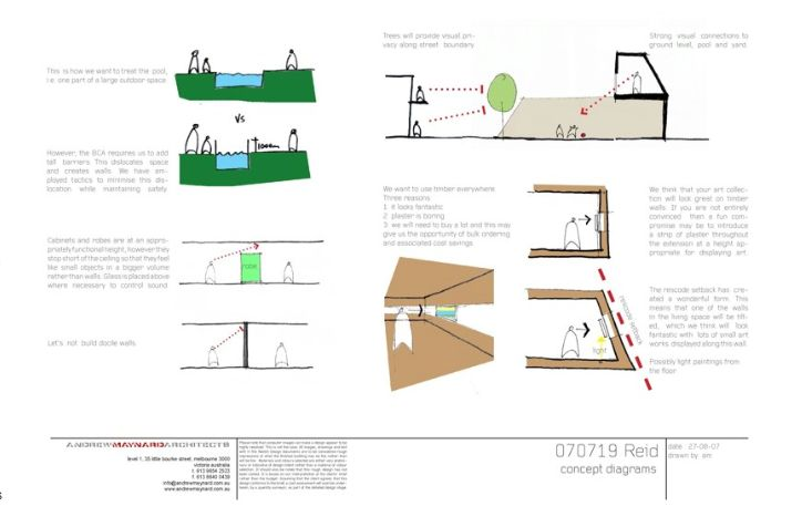 Reid house, diagrams exploring ideas and concepts used within house.  Use of text to explain ideas as well as block coloured, stick figure diagrams. Language colloquial.  http://www.maynardarchitects.com/Site/houses/Pages/Reid_House.html#0