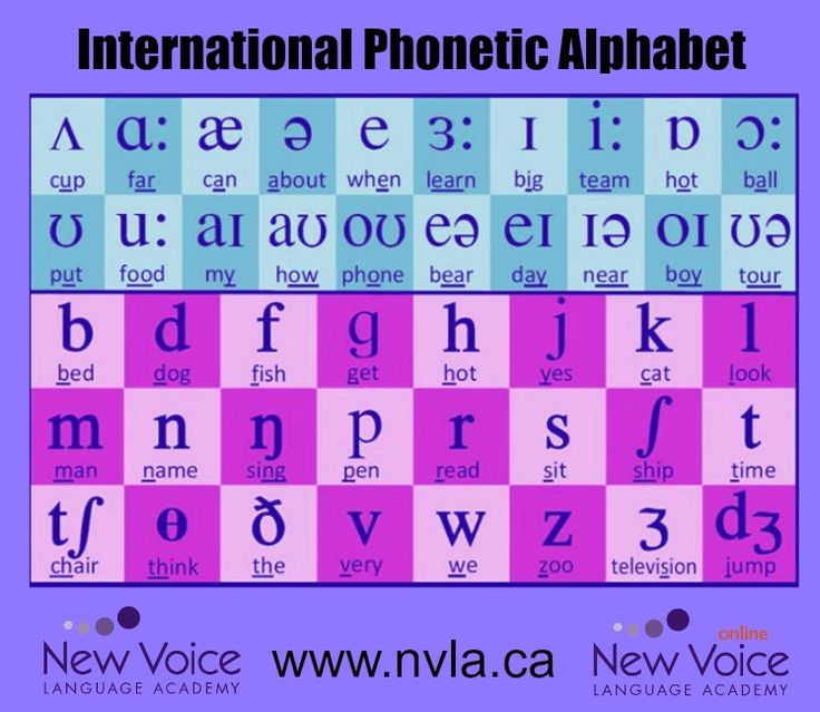phonetics international phonetic alphabet and aspirated Aspirated linguolabial laminal the international phonetic alphabet (revised to 2015) typefaces: doulos sil (metatext) doulos sil, ipa kiel, ipa ls uni (symbols).