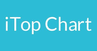"""#NEWS Szalwinska """"PIANO - The First Album"""" Reedycja płyty notowana w dniu 8.12.14 na 7 miejscu zestawienia New Classical Songs & Music Releases Charts on iTunes Store USA!!!  #artCONNNECTIONmusic #GRATULUJEMY!   New Classical Songs & Music Releases Charts on iTunes Store USA - iTop Chart"""