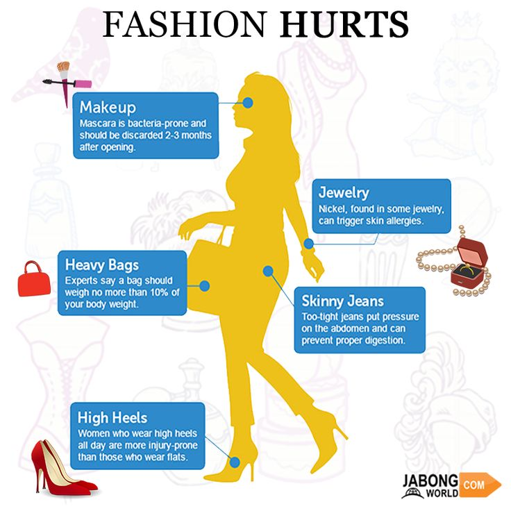 These are the ways in which Fashion can harm you, beware!