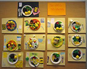 Open ideat: Terveellinen ravinto ja lautasmalli