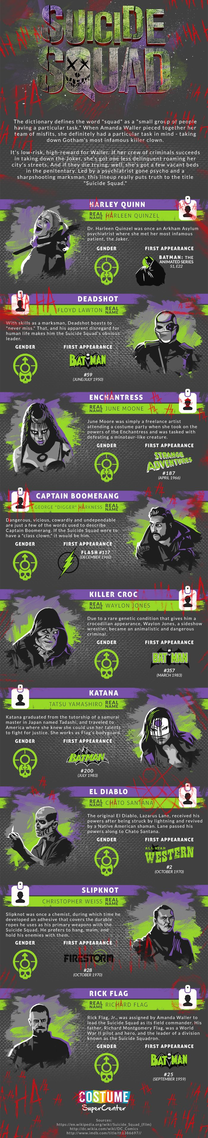 Meet the squad everyone is talking about with our Suicide Squad infographic!