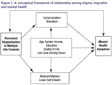 Examples of mental health dissertations