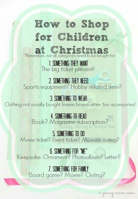 How to Shop for Children at Christmas (author unknown)