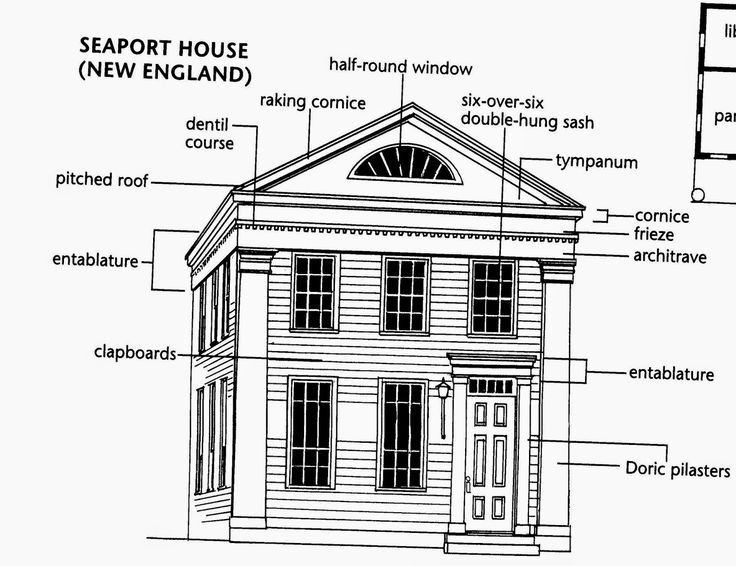 Image Result For Frieze And Architrave Have A Common Edge Greek Revival Architecture Clapboard Architecture