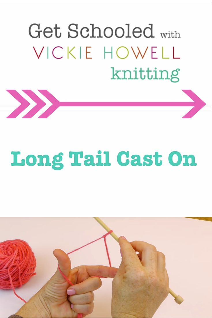 How To Cast On Knitting Stitches Long Tail : 17 Best images about Learn to Knit on Pinterest English, Knitting daily and...
