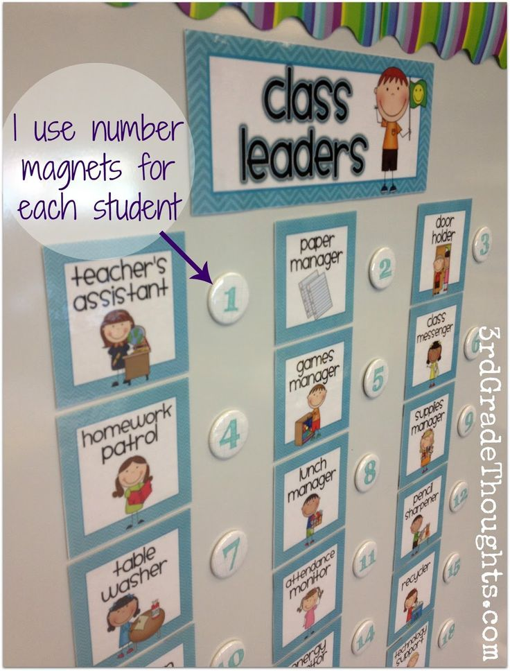 3rd Grade Thoughts: Building Student Responsibility: Classroom Jobs