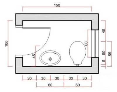 Aulas SENAC | Cores & Design