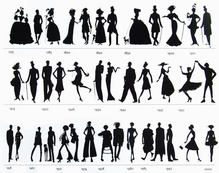 The fashion timeline in silhoutes