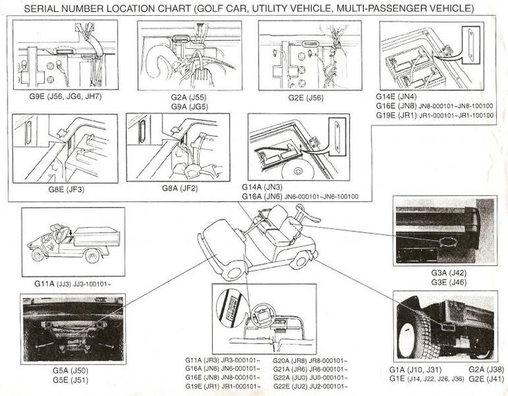 Wiring Diagram Ezgo Serial Number - Wiring Diagrams Schematics