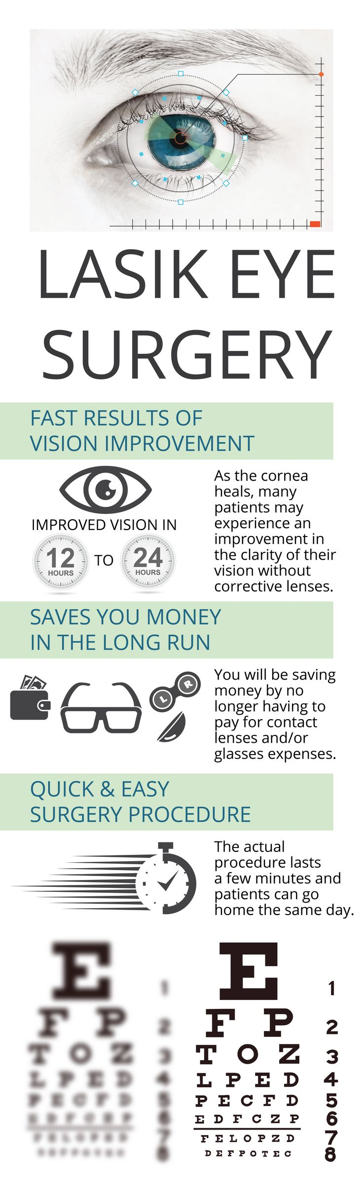 Revolutionary laser eye surgery is taking the UK by storm. The days of expensive glasses and overpriced contact lenses are coming to an end. With recent leaps in technology, treatment has become more affordable and accessible to people across the UK. Find out the best clinics near you and get a free quote by just entering your post code, email address and phone number.