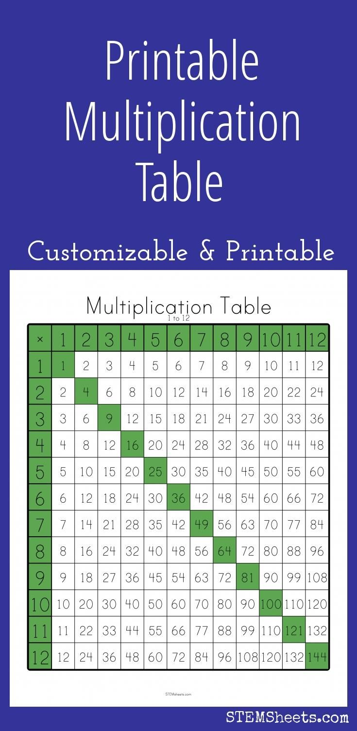 The 25 best multiplication table printable ideas on pinterest multiplication table customizable and printable gamestrikefo Gallery